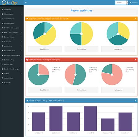 اسکریپت SiteSpy تجزیه و تحلیل وبسایت