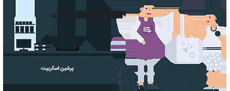 افزونه Thrive Quiz Builder ایجاد آزمون آنلاین وردپرس